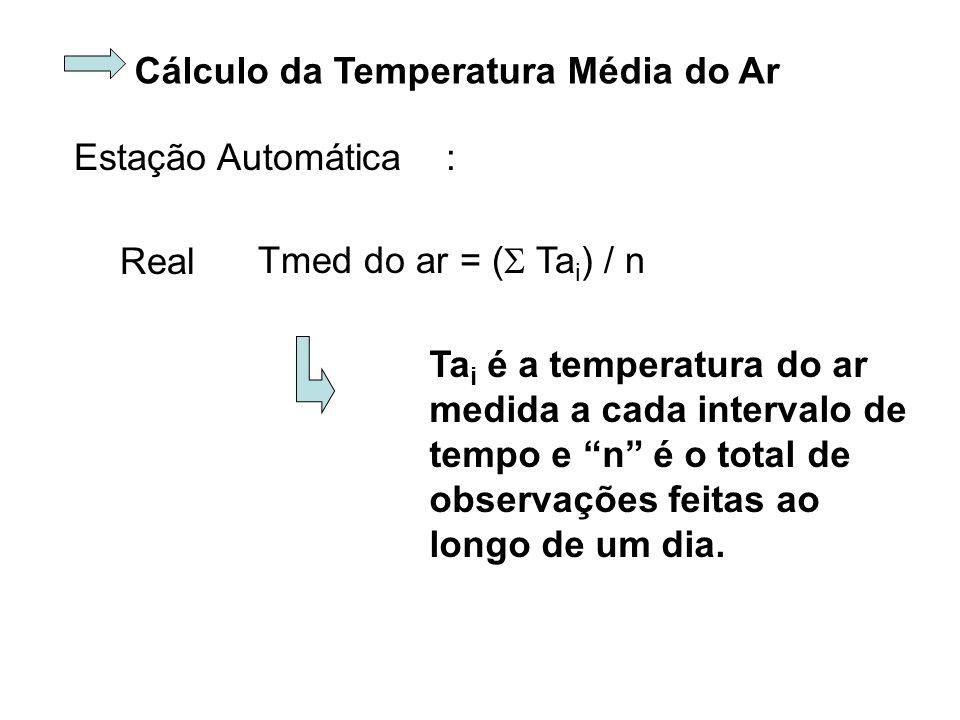 Cálculo da Temperatura Média do Ar
