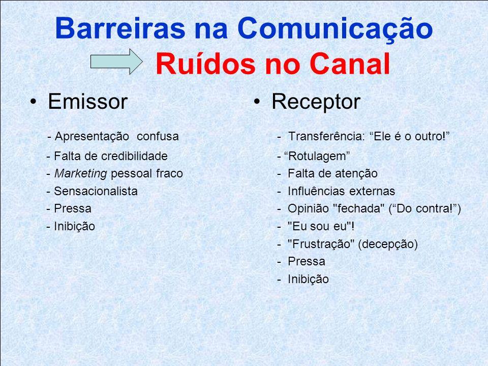 Barreiras na Comunicação Ruídos no Canal
