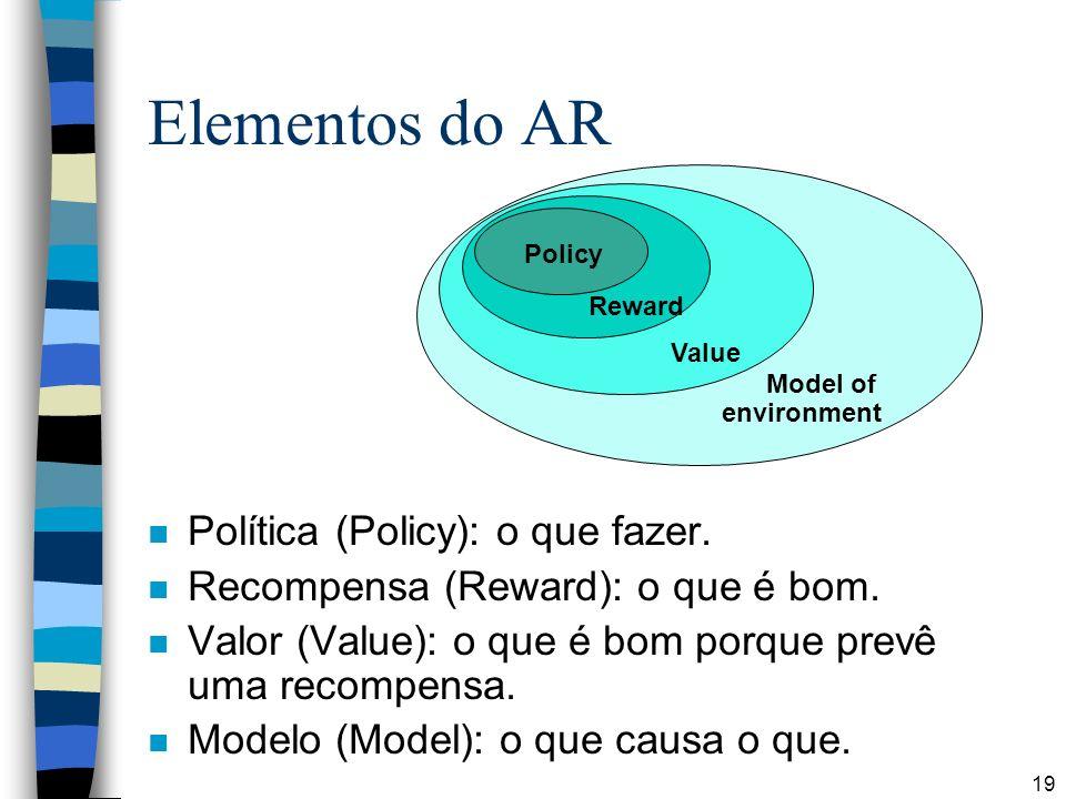 Elementos do AR Política (Policy): o que fazer.