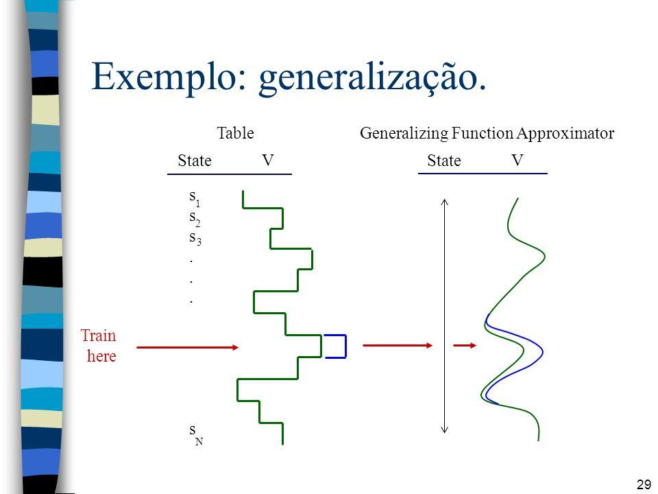 Exemplo: generalização.