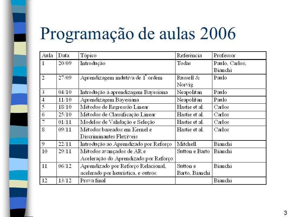 Programação de aulas 2006