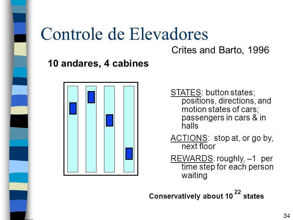 Controle de Elevadores