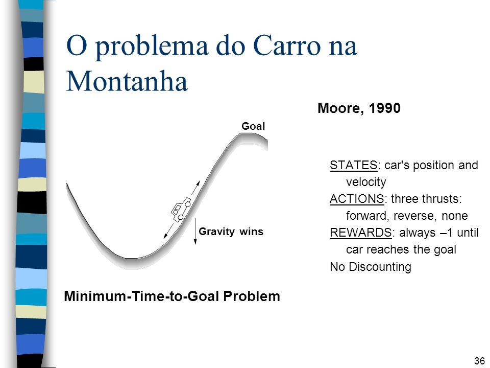 O problema do Carro na Montanha