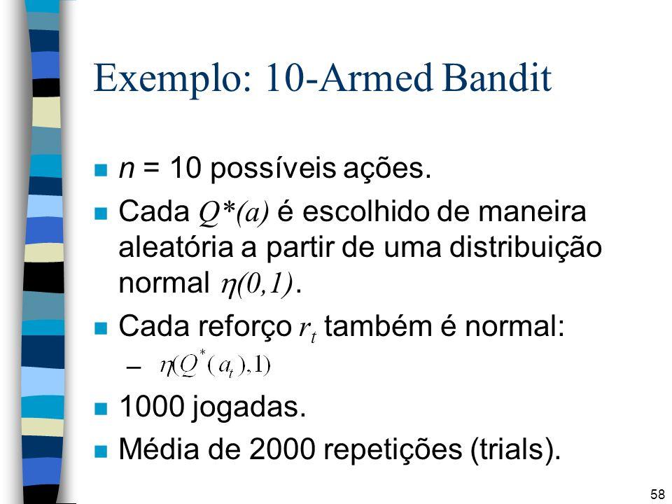 Exemplo: 10-Armed Bandit