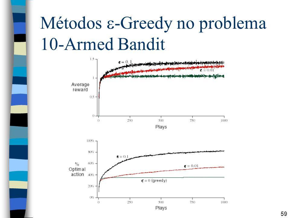 Métodos e-Greedy no problema 10-Armed Bandit