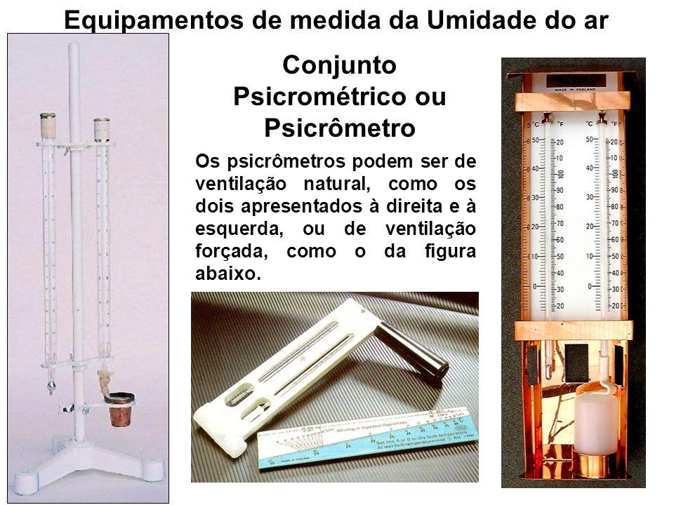 Equipamentos de medida da Umidade do ar