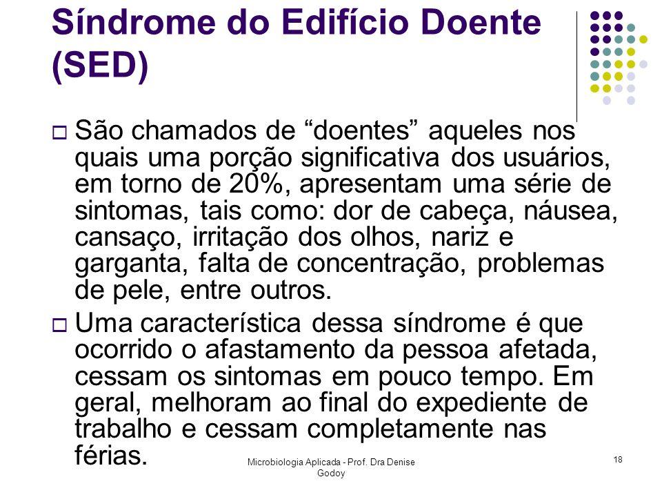 Síndrome do Edifício Doente (SED)