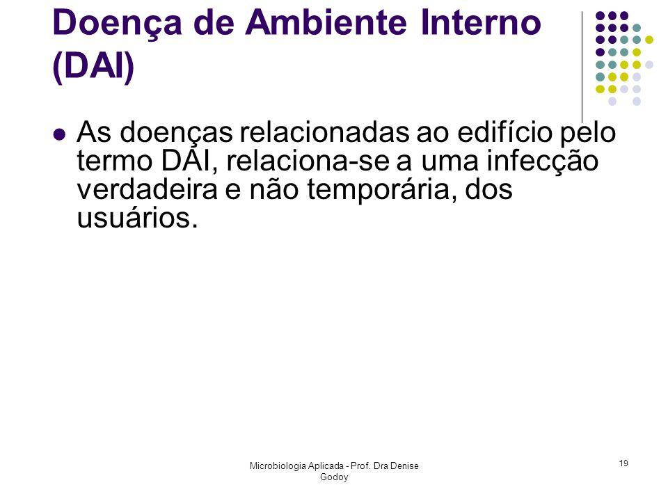 Doença de Ambiente Interno (DAI)