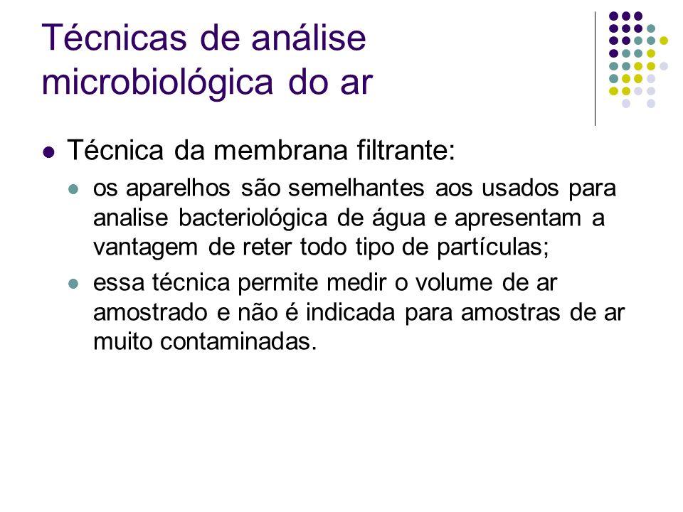 Técnicas de análise microbiológica do ar