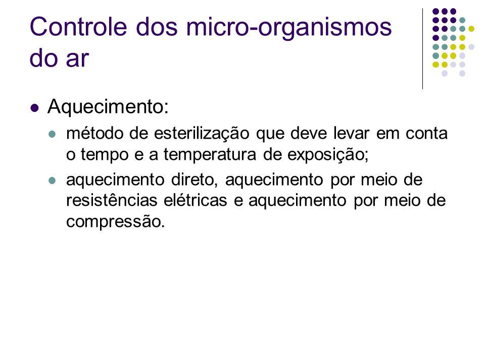 Controle dos micro-organismos do ar