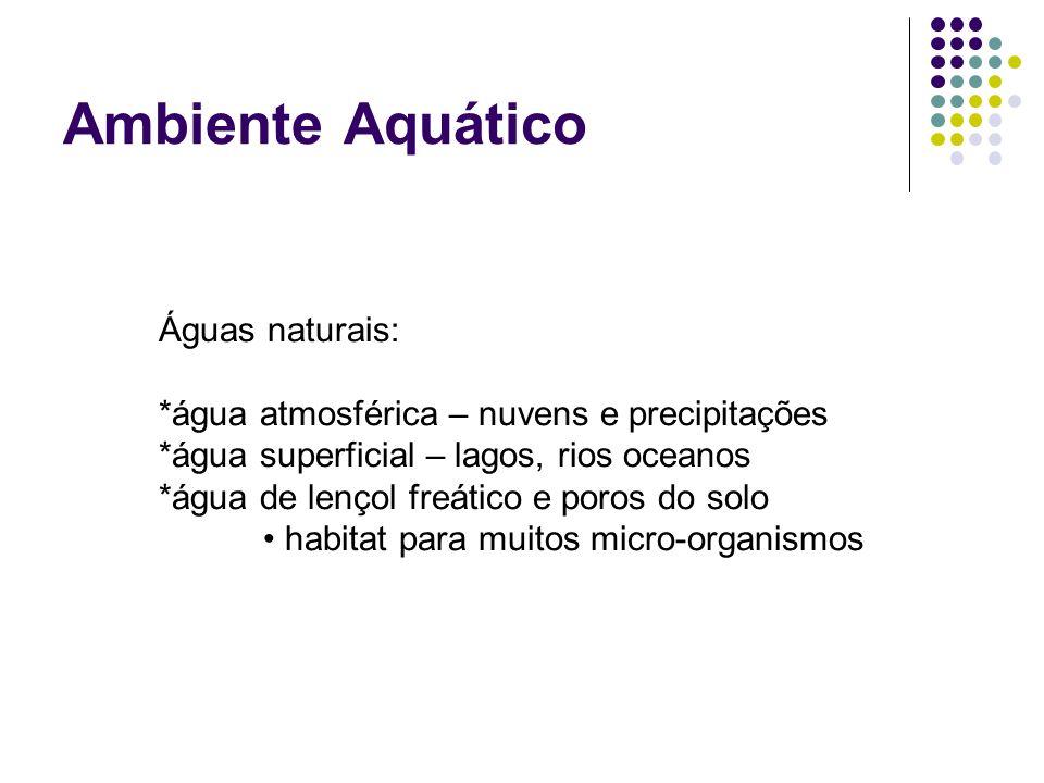 Ambiente Aquático Águas naturais: