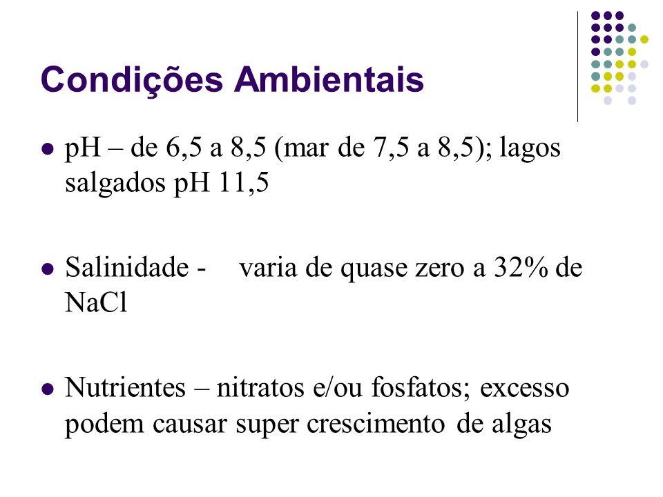 Condições Ambientais pH – de 6,5 a 8,5 (mar de 7,5 a 8,5); lagos salgados pH 11,5. Salinidade - varia de quase zero a 32% de NaCl.