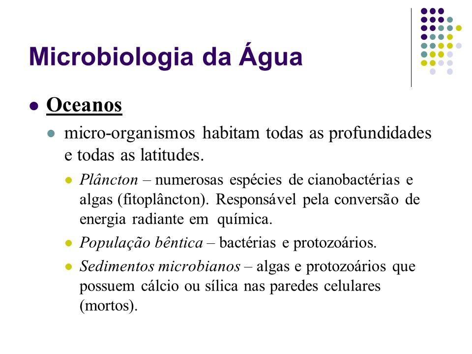 Microbiologia da Água Oceanos