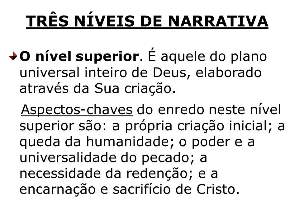 TRÊS NÍVEIS DE NARRATIVA