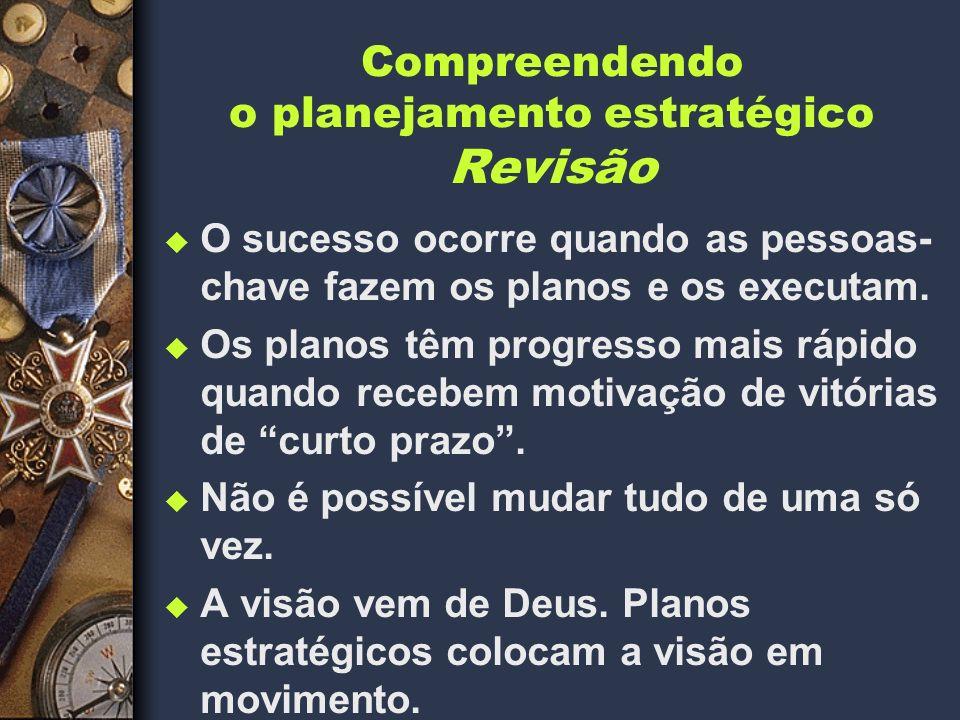 Compreendendo o planejamento estratégico Revisão