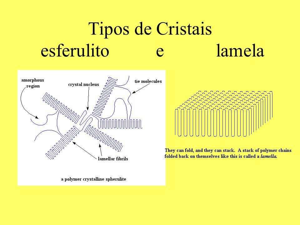 Tipos de Cristais esferulito e lamela
