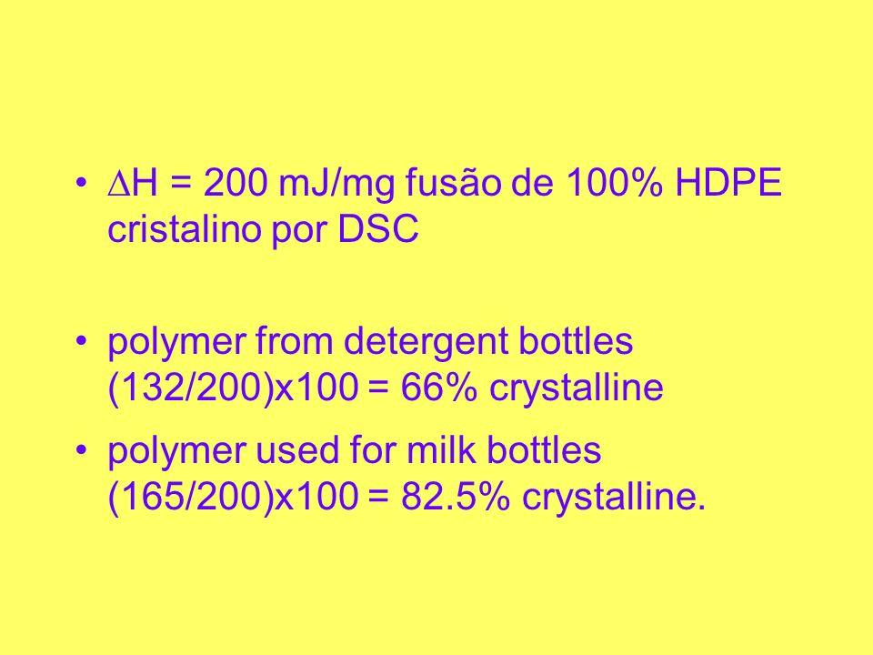 H = 200 mJ/mg fusão de 100% HDPE cristalino por DSC