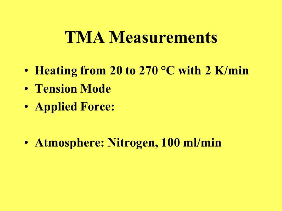 TMA Measurements Heating from 20 to 270 °C with 2 K/min Tension Mode