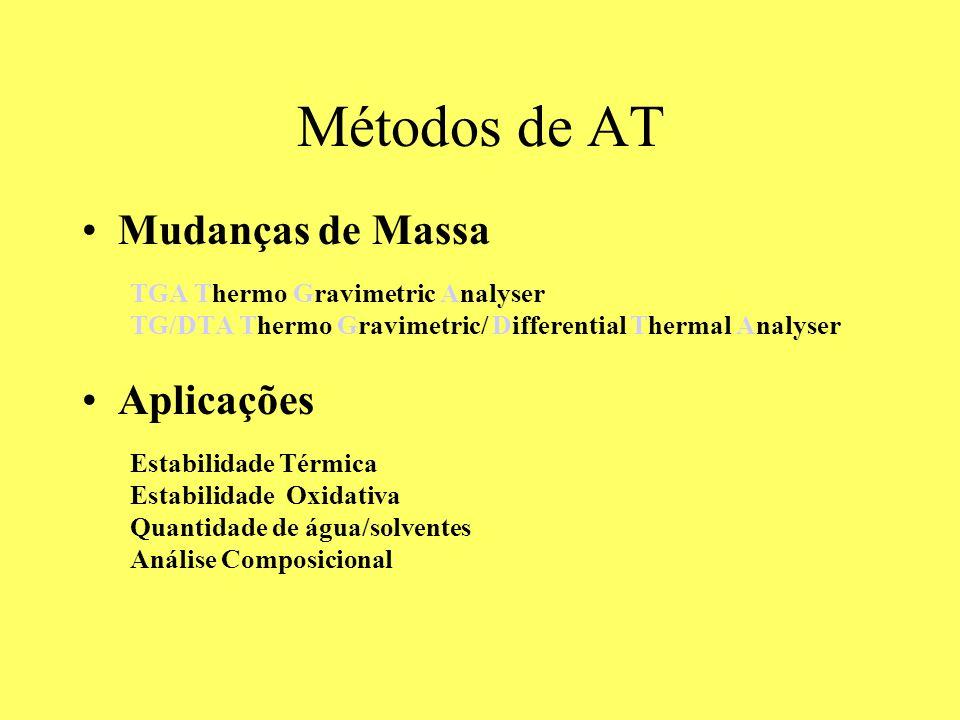 Métodos de AT Mudanças de Massa Aplicações