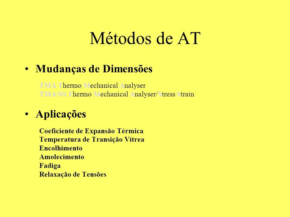 Métodos de AT Mudanças de Dimensões Aplicações