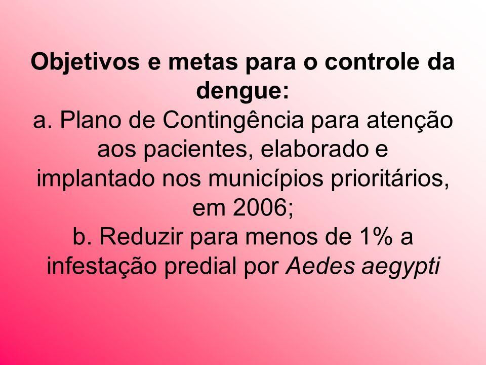 Objetivos e metas para o controle da dengue: a