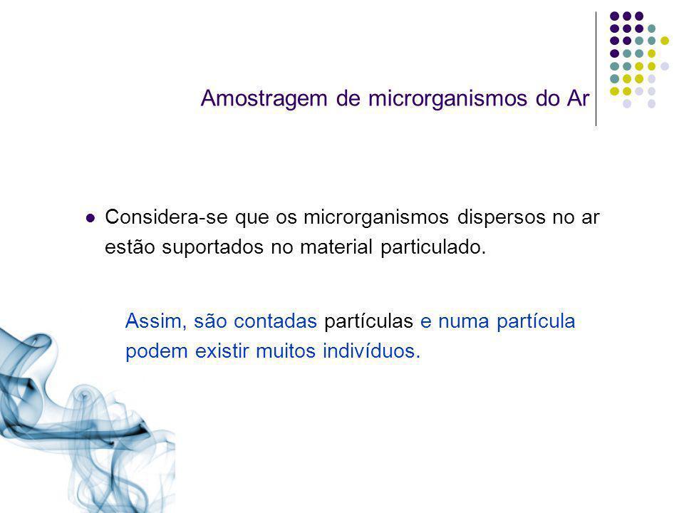 Amostragem de microrganismos do Ar