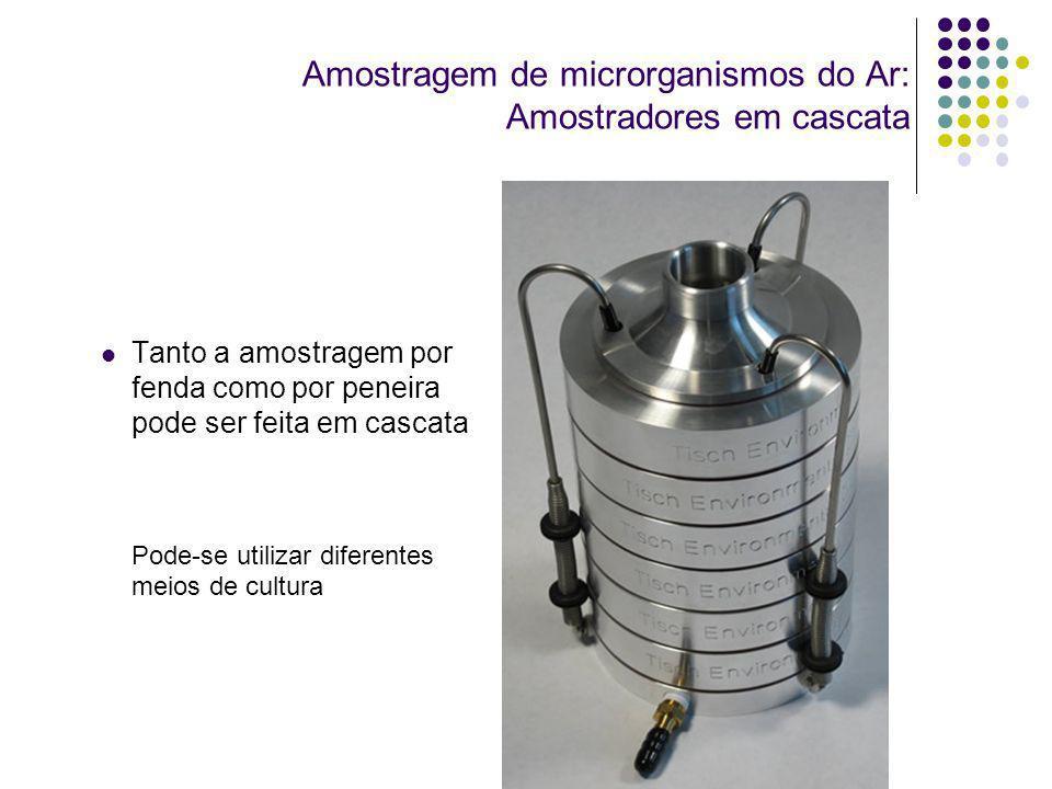 Amostragem de microrganismos do Ar: Amostradores em cascata