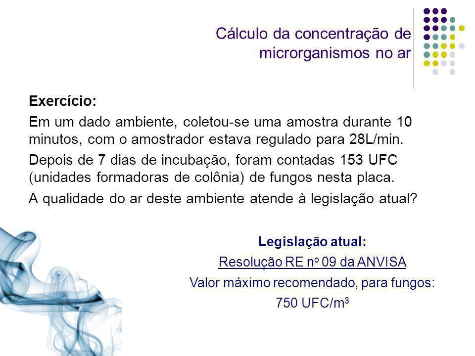 Cálculo da concentração de microrganismos no ar