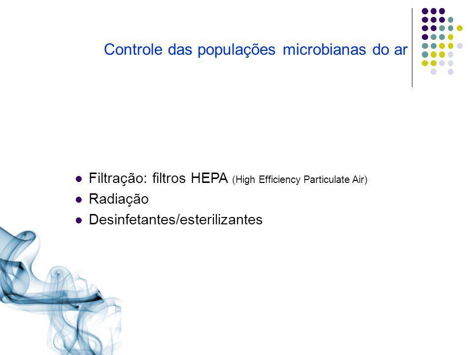 Controle das populações microbianas do ar