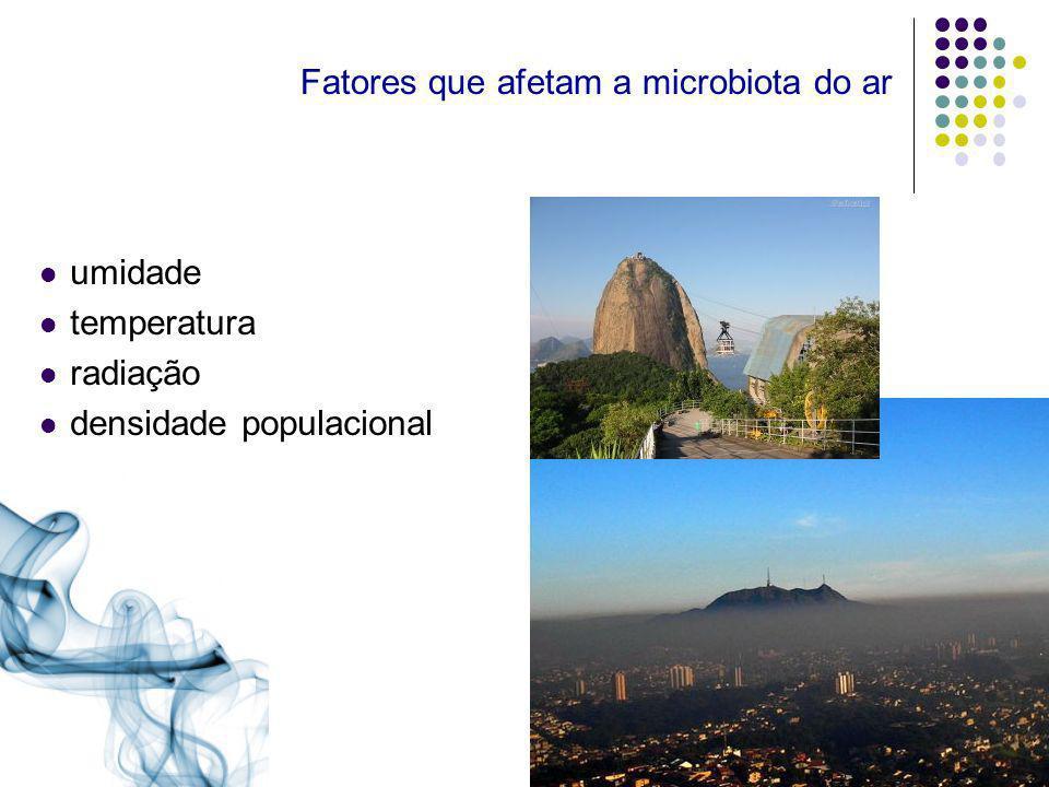 Fatores que afetam a microbiota do ar