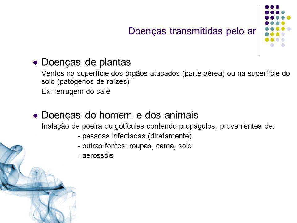 Doenças transmitidas pelo ar