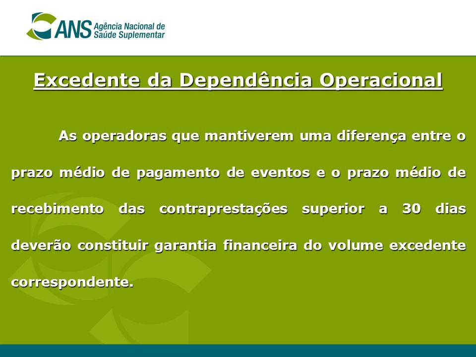Excedente da Dependência Operacional
