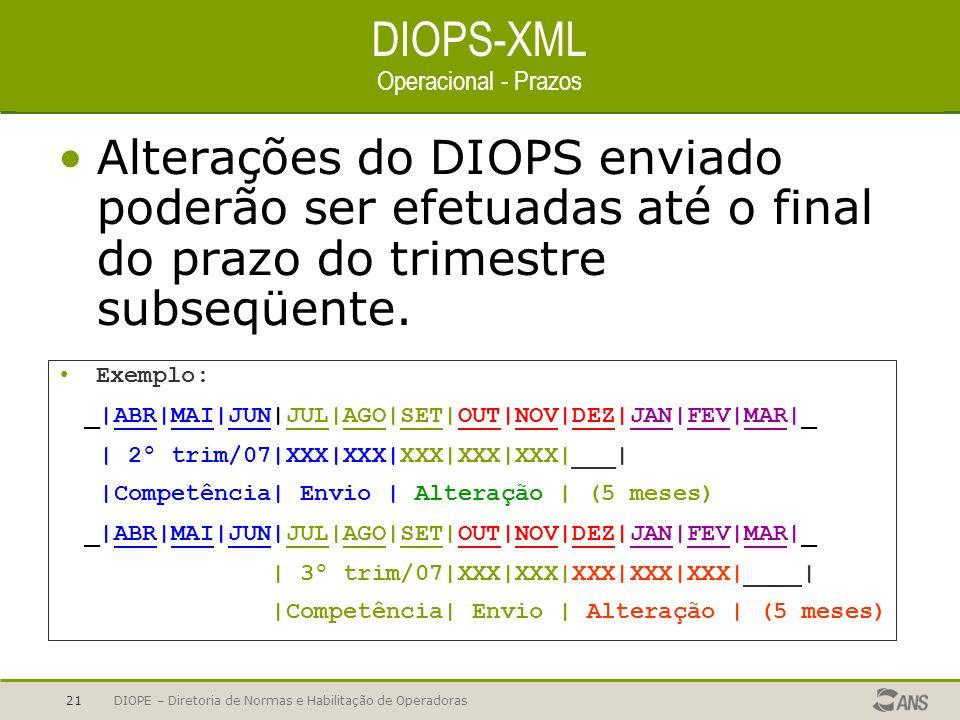 DIOPS-XML Operacional - Prazos