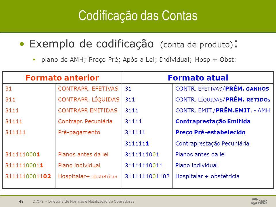 Codificação das Contas