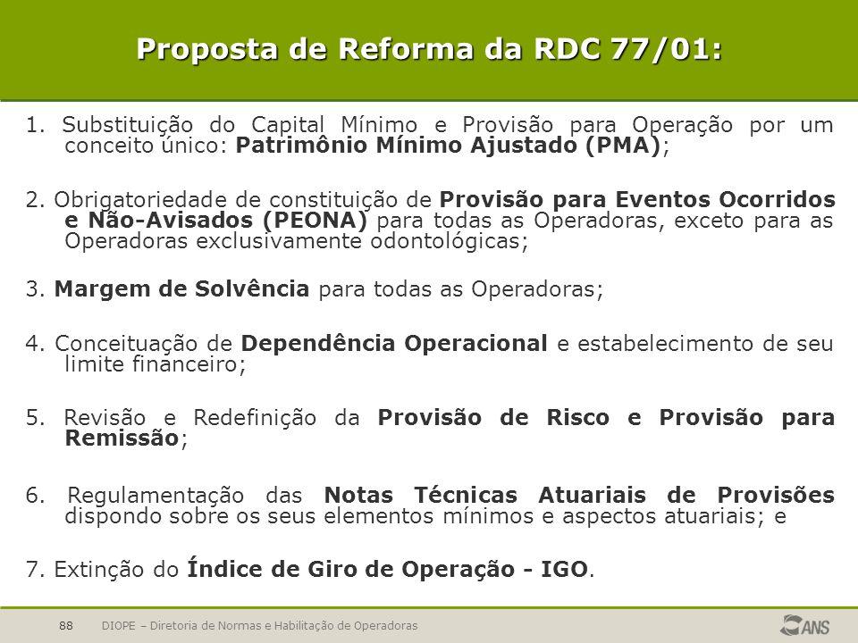 Proposta de Reforma da RDC 77/01: