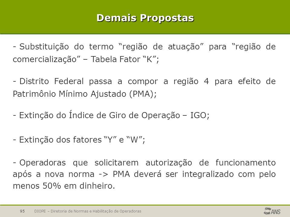 Demais Propostas Substituição do termo região de atuação para região de comercialização – Tabela Fator K ;