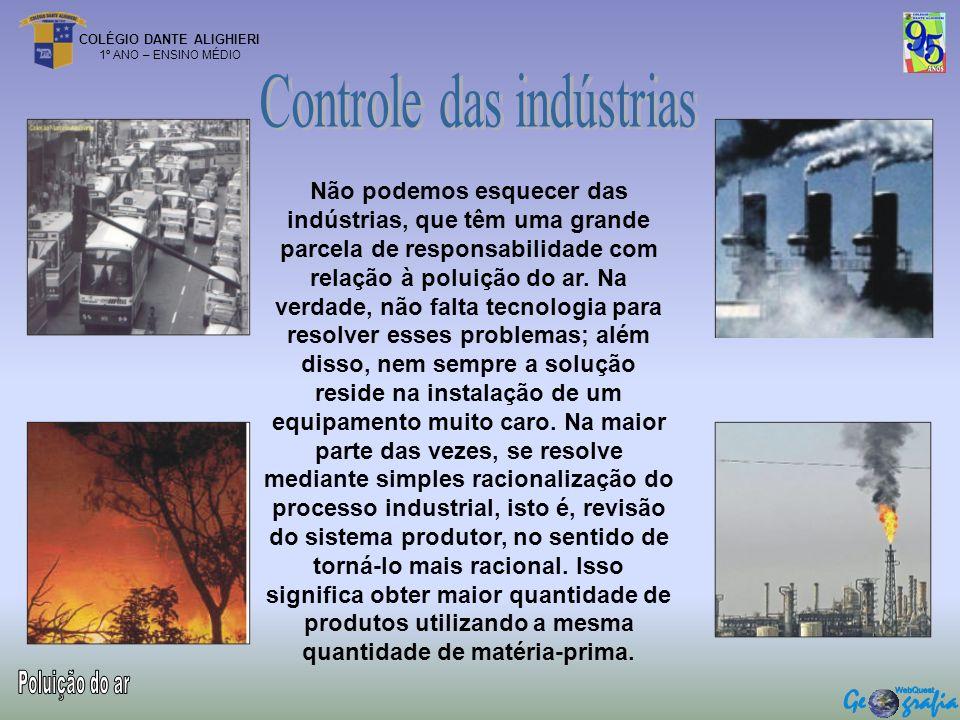 Controle das indústrias