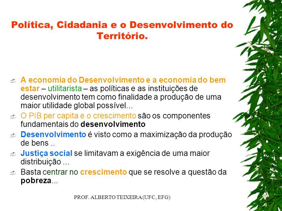 Política, Cidadania e o Desenvolvimento do Território.