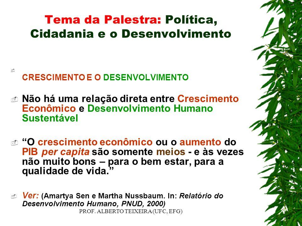 Tema da Palestra: Política, Cidadania e o Desenvolvimento