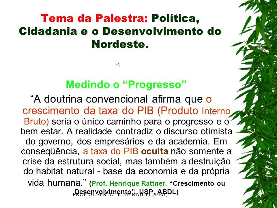 Tema da Palestra: Política, Cidadania e o Desenvolvimento do Nordeste.
