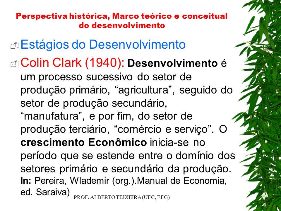 Perspectiva histórica, Marco teórico e conceitual do desenvolvimento
