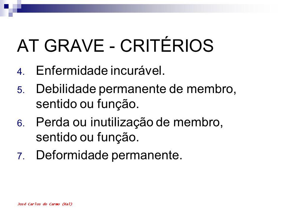 AT GRAVE - CRITÉRIOS Enfermidade incurável.
