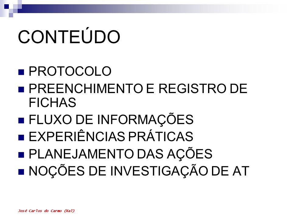 CONTEÚDO PROTOCOLO PREENCHIMENTO E REGISTRO DE FICHAS