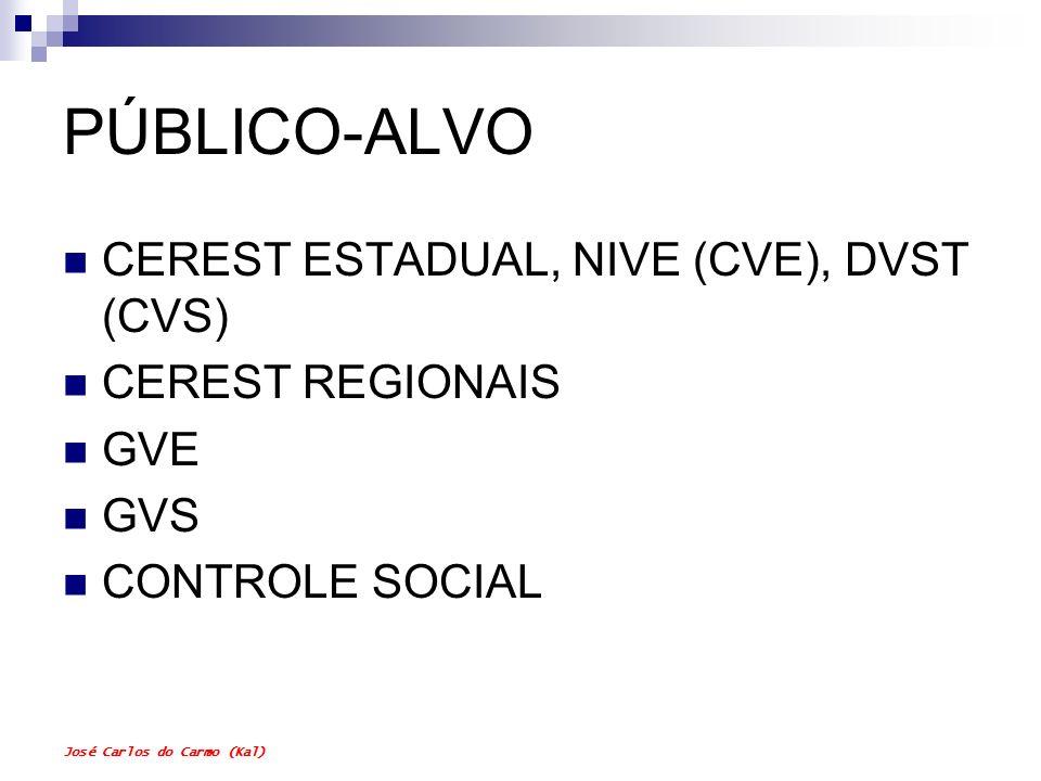 PÚBLICO-ALVO CEREST ESTADUAL, NIVE (CVE), DVST (CVS) CEREST REGIONAIS