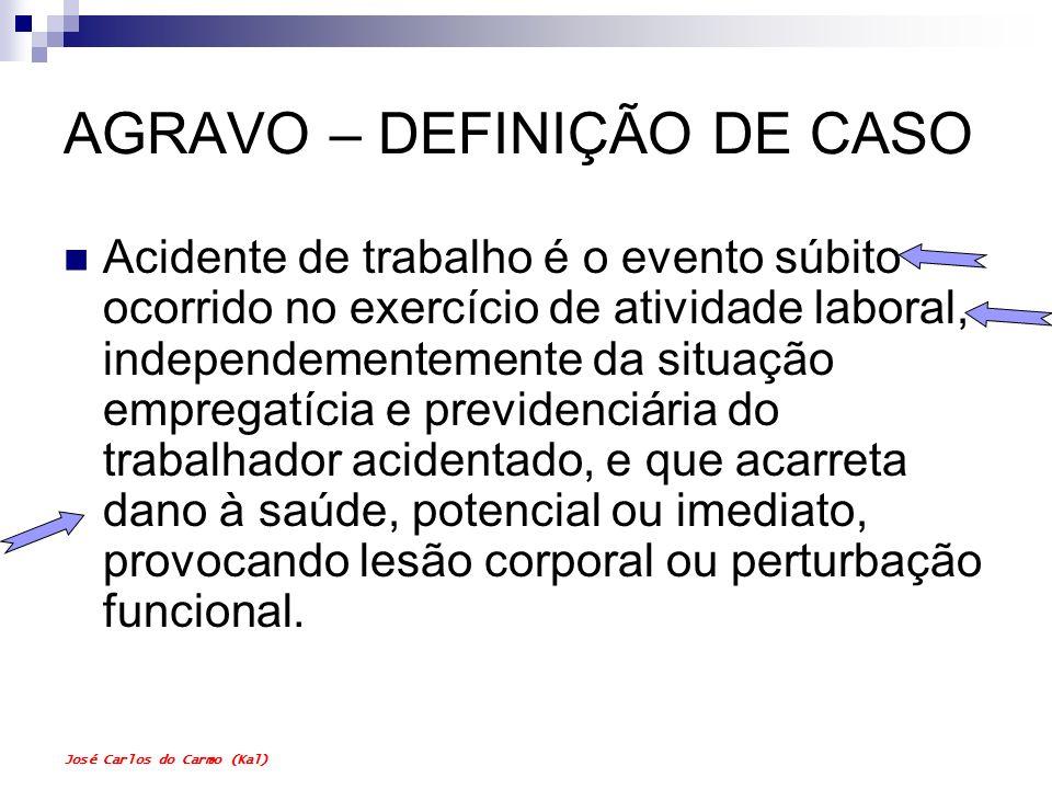 AGRAVO – DEFINIÇÃO DE CASO