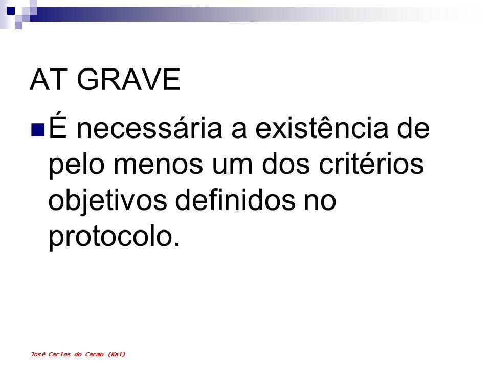 AT GRAVE É necessária a existência de pelo menos um dos critérios objetivos definidos no protocolo.