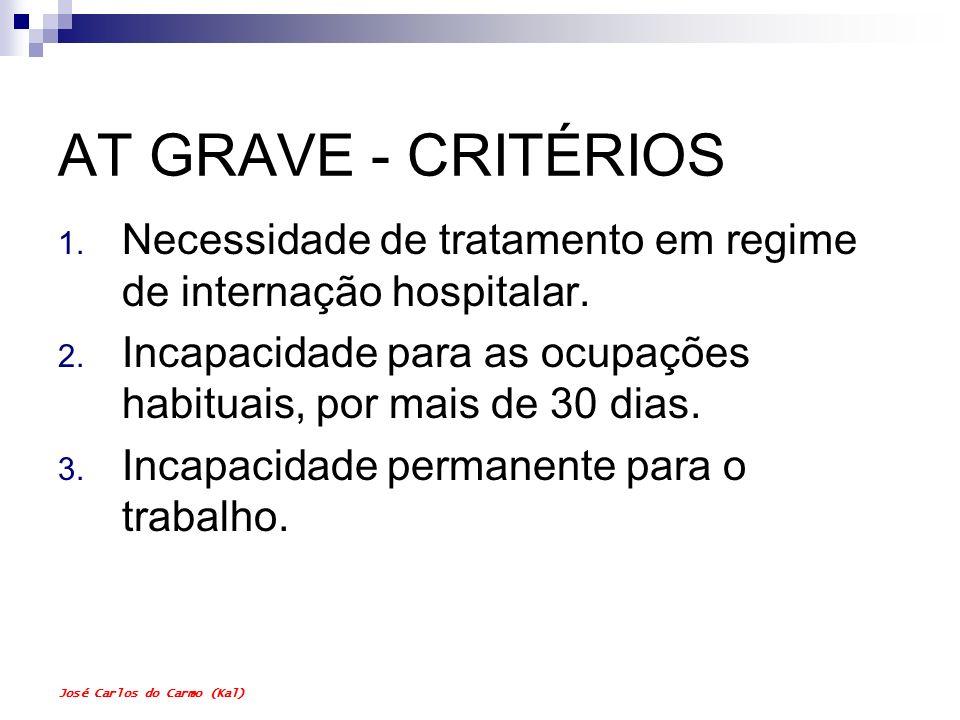 AT GRAVE - CRITÉRIOS Necessidade de tratamento em regime de internação hospitalar. Incapacidade para as ocupações habituais, por mais de 30 dias.