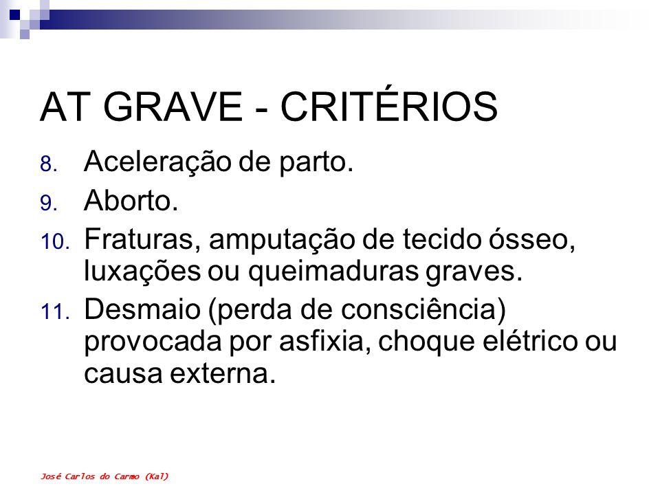 AT GRAVE - CRITÉRIOS Aceleração de parto. Aborto.