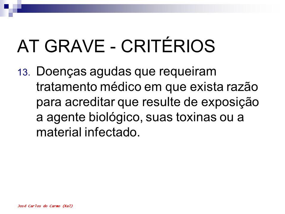AT GRAVE - CRITÉRIOS
