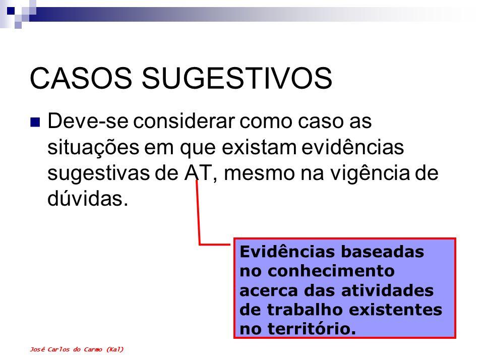 CASOS SUGESTIVOS Deve-se considerar como caso as situações em que existam evidências sugestivas de AT, mesmo na vigência de dúvidas.